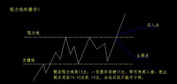 屌丝男假装白富美操作金融项目月入10万+的引流方法