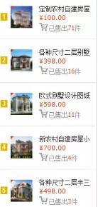 偏门暴利项目:卖别墅设计图轻松日赚1000,后期完全躺赚